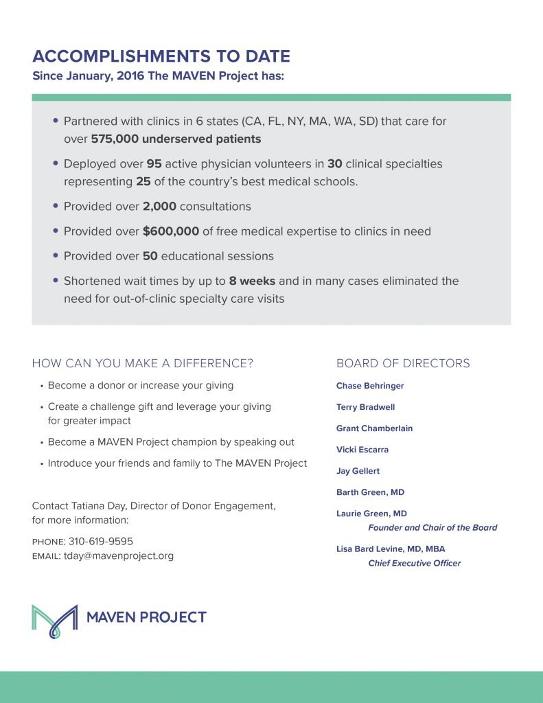 MAVEN Project 2018 Impact Report